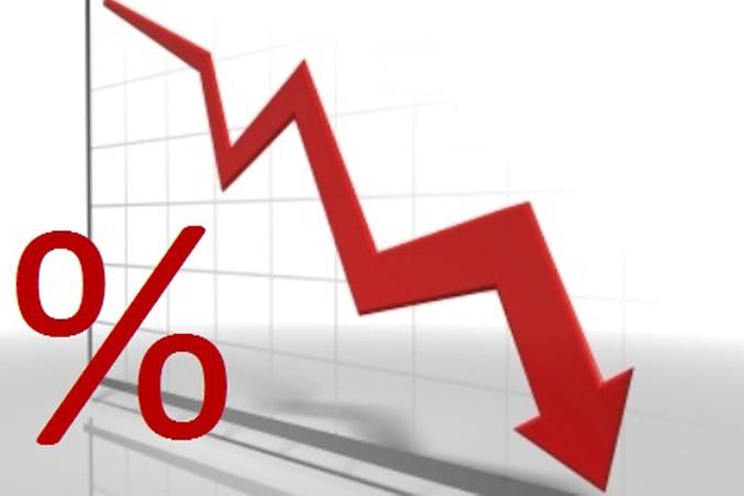 Снижение уровня выдачи кредитов на 11%