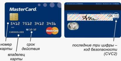 cvc2 mastercard